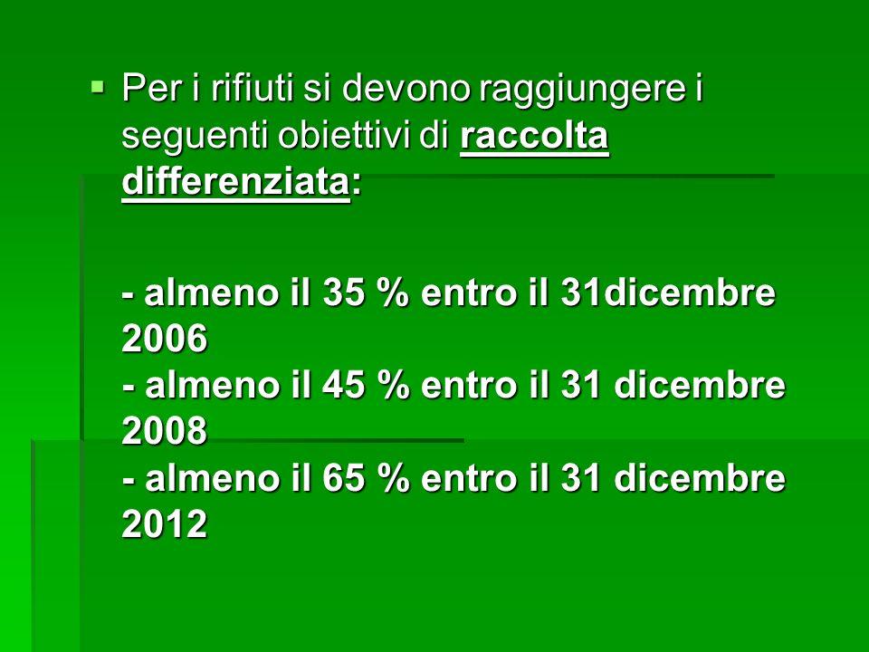 VETRO Nel 2006, in provincia di Bologna si sono raccolti in maniera differenziata 18.252 Tonn.