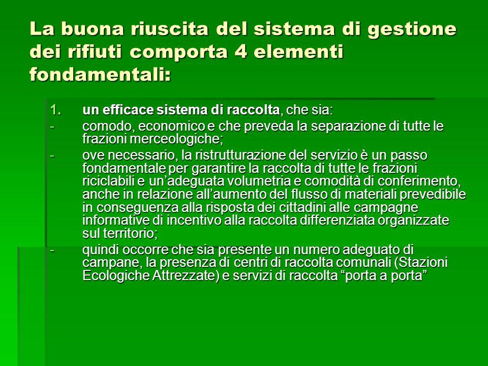 La buona riuscita del sistema di gestione dei rifiuti comporta 4 elementi fondamentali: 1.un efficace sistema di raccolta, che sia: -comodo, economico