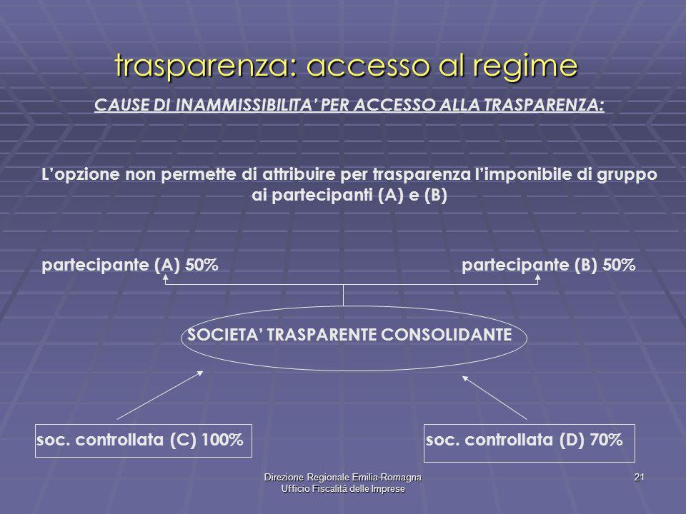 Direzione Regionale Emilia-Romagna Ufficio Fiscalità delle Imprese 21 trasparenza: accesso al regime CAUSE DI INAMMISSIBILITA PER ACCESSO ALLA TRASPARENZA: Lopzione non permette di attribuire per trasparenza limponibile di gruppo ai partecipanti (A) e (B) partecipante (A) 50% partecipante (B) 50% SOCIETA TRASPARENTE CONSOLIDANTE soc.