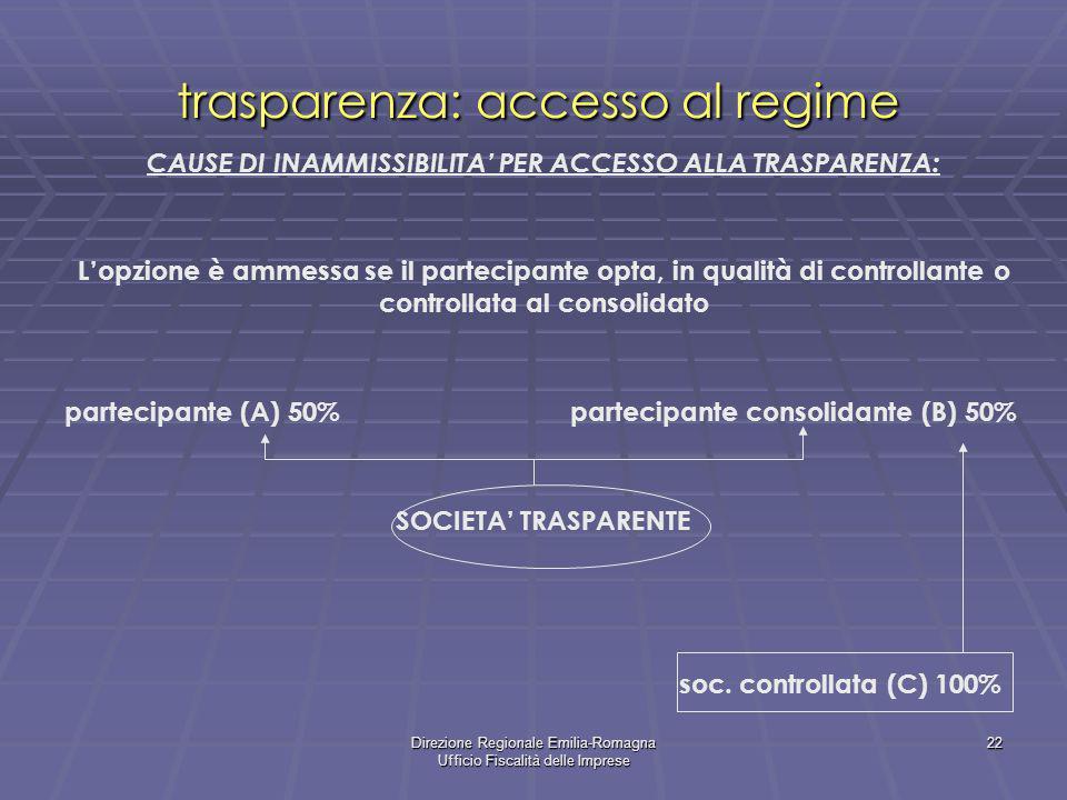 Direzione Regionale Emilia-Romagna Ufficio Fiscalità delle Imprese 22 trasparenza: accesso al regime CAUSE DI INAMMISSIBILITA PER ACCESSO ALLA TRASPARENZA: Lopzione è ammessa se il partecipante opta, in qualità di controllante o controllata al consolidato partecipante (A) 50% partecipante consolidante (B) 50% SOCIETA TRASPARENTE soc.