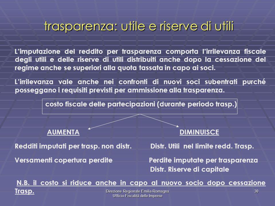 Direzione Regionale Emilia-Romagna Ufficio Fiscalità delle Imprese 30 trasparenza: utile e riserve di utili Limputazione del reddito per trasparenza c