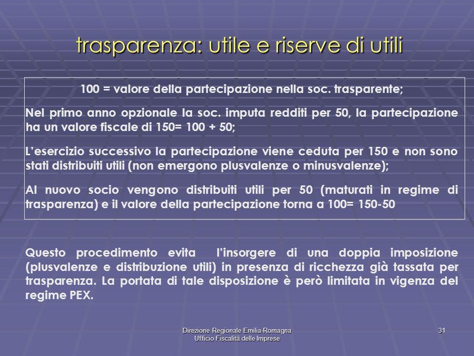 Direzione Regionale Emilia-Romagna Ufficio Fiscalità delle Imprese 31 trasparenza: utile e riserve di utili 100 = valore della partecipazione nella soc.