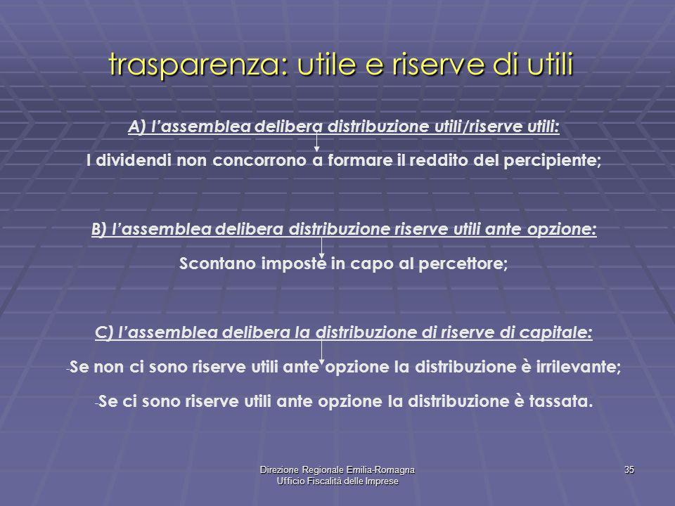 Direzione Regionale Emilia-Romagna Ufficio Fiscalità delle Imprese 35 trasparenza: utile e riserve di utili A) lassemblea delibera distribuzione utili