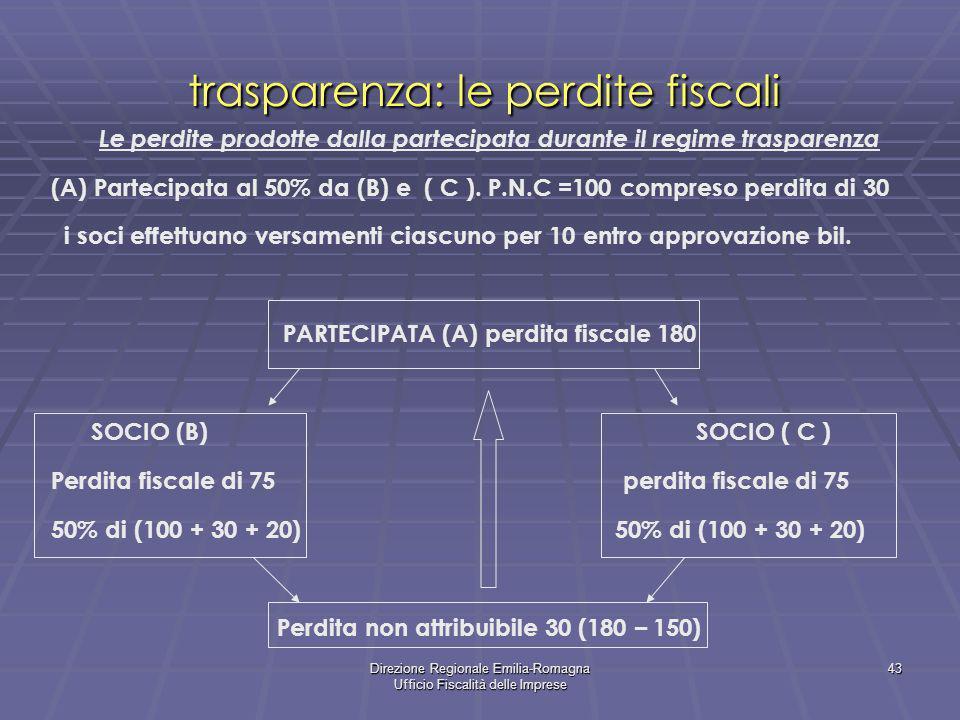 Direzione Regionale Emilia-Romagna Ufficio Fiscalità delle Imprese 43 trasparenza: le perdite fiscali Le perdite prodotte dalla partecipata durante il