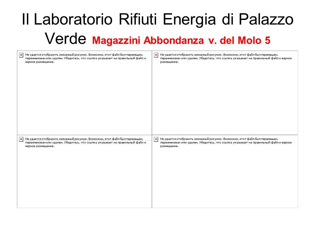 Il Laboratorio Rifiuti Energia di Palazzo Verde Magazzini Abbondanza v. del Molo 5