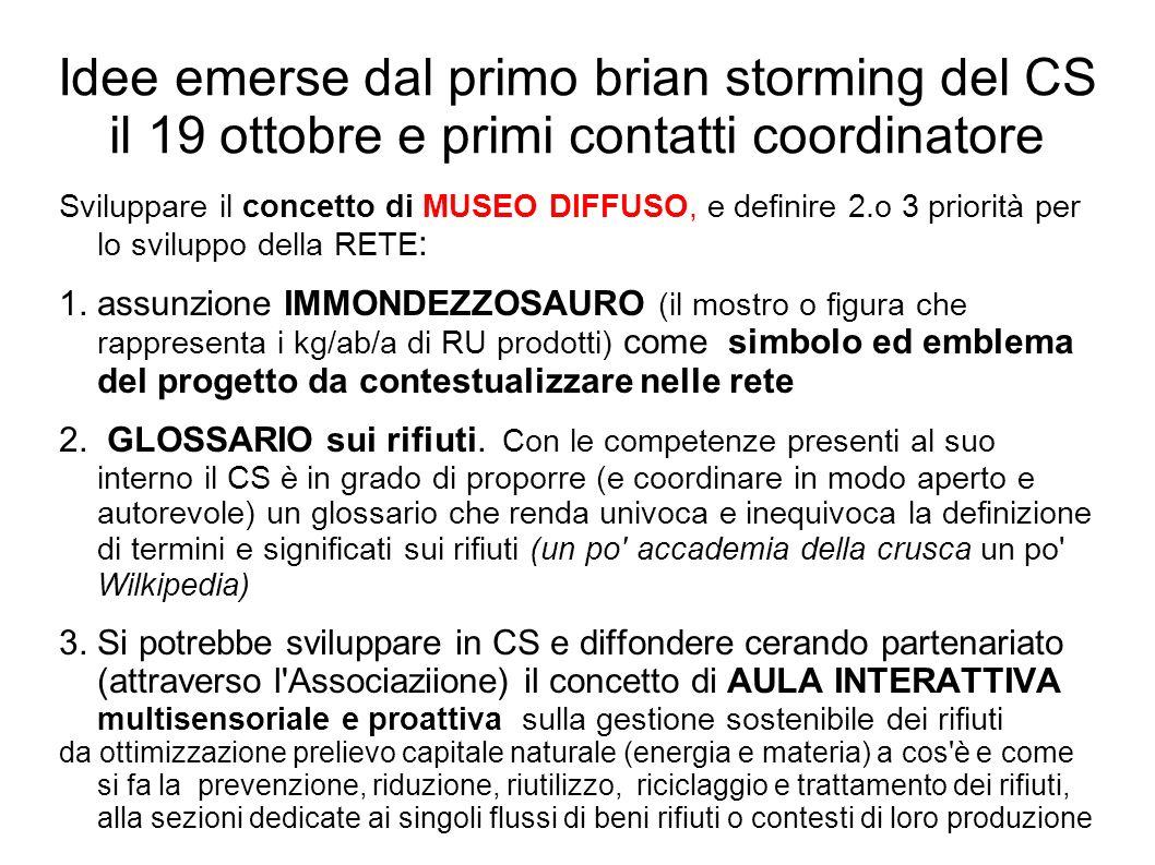 Idee emerse dal primo brian storming del CS il 19 ottobre e primi contatti coordinatore Sviluppare il concetto di MUSEO DIFFUSO, e definire 2.o 3 priorità per lo sviluppo della RETE : 1.