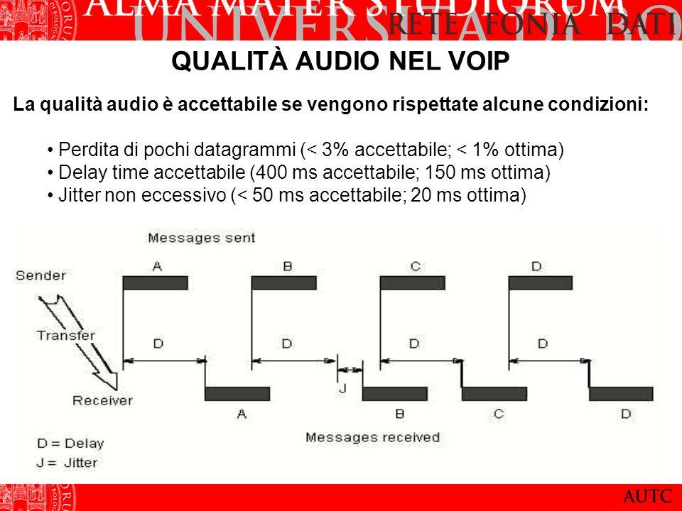 QUALITÀ AUDIO NEL VOIP La qualità audio è accettabile se vengono rispettate alcune condizioni: Perdita di pochi datagrammi (< 3% accettabile; < 1% ottima) Delay time accettabile (400 ms accettabile; 150 ms ottima) Jitter non eccessivo (< 50 ms accettabile; 20 ms ottima)