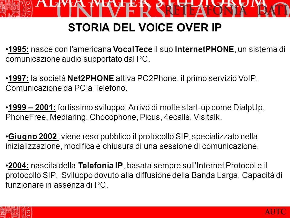 STORIA DEL VOICE OVER IP 1995: nasce con l americana VocalTece il suo InternetPHONE, un sistema di comunicazione audio supportato dal PC.