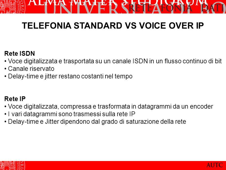 TELEFONIA STANDARD VS VOICE OVER IP Rete ISDN Voce digitalizzata e trasportata su un canale ISDN in un flusso continuo di bit Canale riservato Delay-t