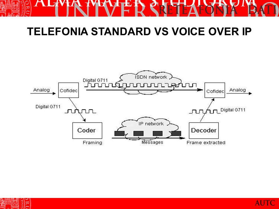 LINK INTERNODALI VOIP (1/2) Le centrali Alcatel 4400 in uso nellAteneo sfruttano la tecnologia VoIP per i link internodali (ABC link).