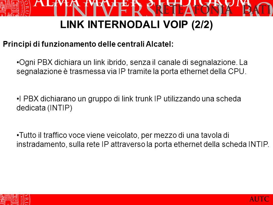 LINK INTERNODALI VOIP (2/2) Principi di funzionamento delle centrali Alcatel: Ogni PBX dichiara un link ibrido, senza il canale di segnalazione.