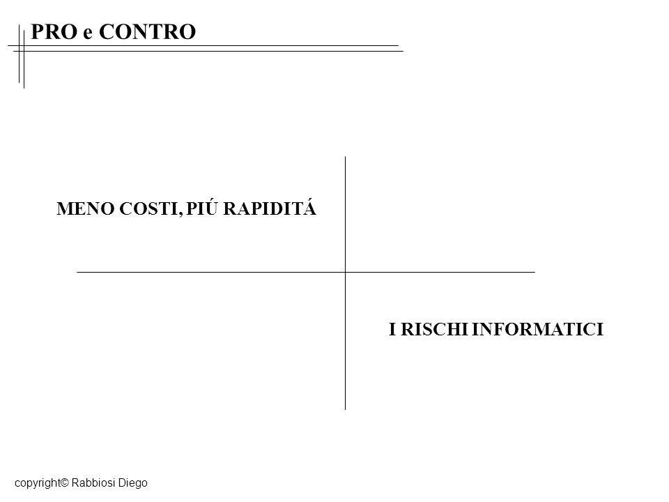 PRO e CONTRO MENO COSTI, PIÚ RAPIDITÁ I RISCHI INFORMATICI copyright© Rabbiosi Diego