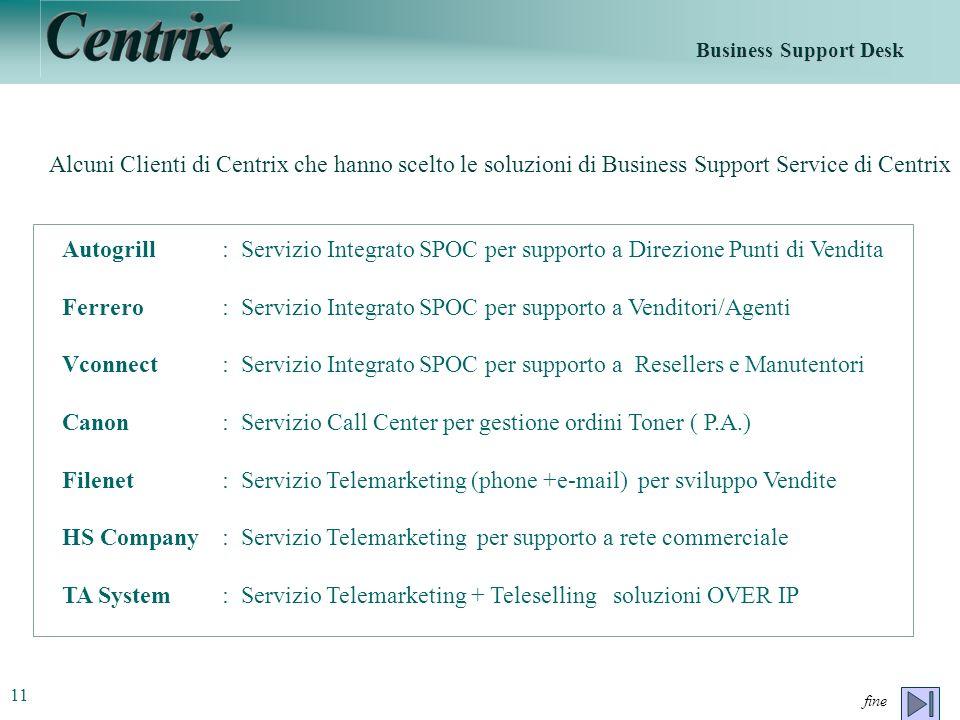 Autogrill: Servizio Integrato SPOC per supporto a Direzione Punti di Vendita Ferrero: Servizio Integrato SPOC per supporto a Venditori/Agenti Vconnect