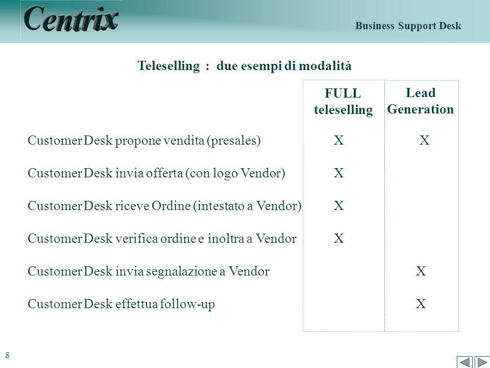 Customer Desk propone vendita (presales)XX Customer Desk invia offerta (con logo Vendor) X Customer Desk riceve Ordine (intestato a Vendor)X Customer