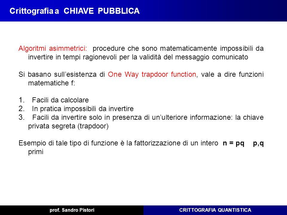 CRITTOGRAFIA QUANTISTICAprof. Sandro Pistori Crittografia a CHIAVE PUBBLICA Algoritmi asimmetrici: procedure che sono matematicamente impossibili da i