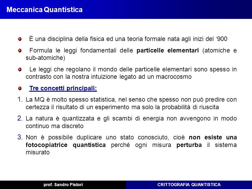 CRITTOGRAFIA QUANTISTICAprof. Sandro Pistori Meccanica Quantistica È una disciplina della fisica ed una teoria formale nata agli inizi del 900 Formula