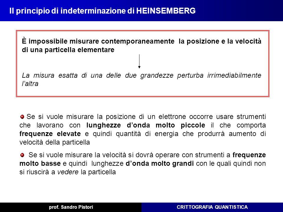 CRITTOGRAFIA QUANTISTICAprof. Sandro Pistori Il principio di indeterminazione di HEINSEMBERG È impossibile misurare contemporaneamente la posizione e