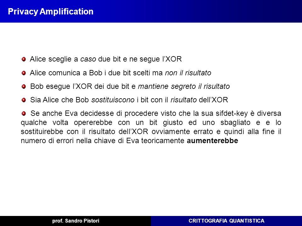 CRITTOGRAFIA QUANTISTICAprof. Sandro Pistori Privacy Amplification Alice sceglie a caso due bit e ne segue lXOR Alice comunica a Bob i due bit scelti