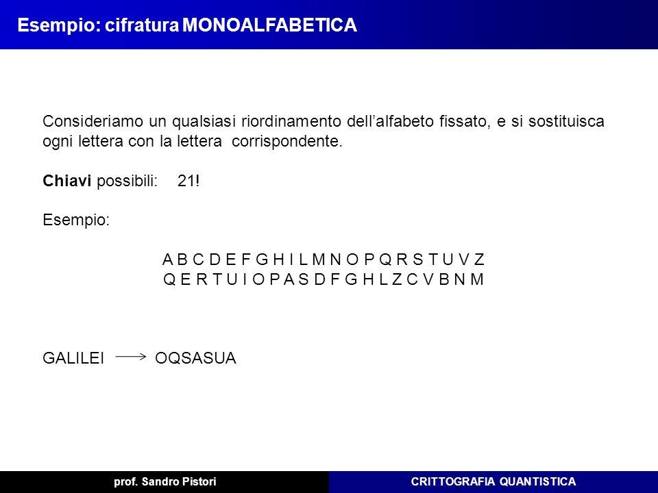 CRITTOGRAFIA QUANTISTICAprof.