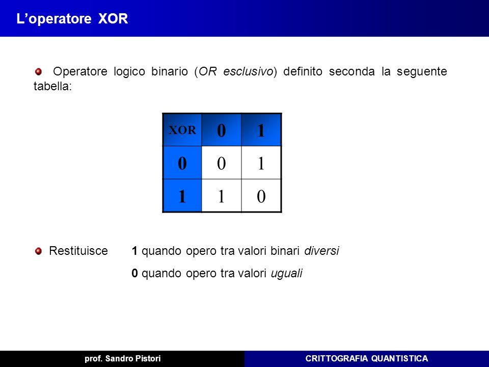 CRITTOGRAFIA QUANTISTICAprof. Sandro Pistori Loperatore XOR Operatore logico binario (OR esclusivo) definito seconda la seguente tabella: XOR 01 001 1