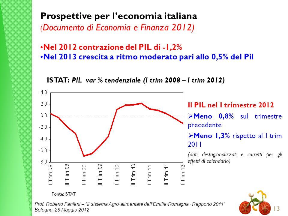 Prof. Roberto Fanfani – Il sistema Agro-alimentare dellEmilia-Romagna - Rapporto 2011 Bologna, 28 Maggio 2012 13 Prospettive per leconomia italiana (
