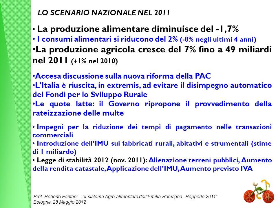 Prof. Roberto Fanfani – Il sistema Agro-alimentare dellEmilia-Romagna - Rapporto 2011 Bologna, 28 Maggio 2012 16 LO SCENARIO NAZIONALE NEL 2011 La pro