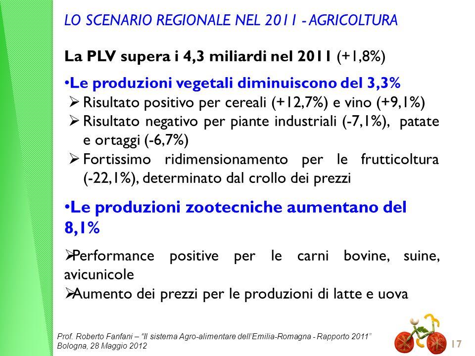 Prof. Roberto Fanfani – Il sistema Agro-alimentare dellEmilia-Romagna - Rapporto 2011 Bologna, 28 Maggio 2012 17 LO SCENARIO REGIONALE NEL 2011 - AGRI