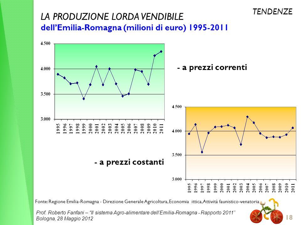 Prof. Roberto Fanfani – Il sistema Agro-alimentare dellEmilia-Romagna - Rapporto 2011 Bologna, 28 Maggio 2012 18 LA PRODUZIONE LORDA VENDIBILE dellEmi
