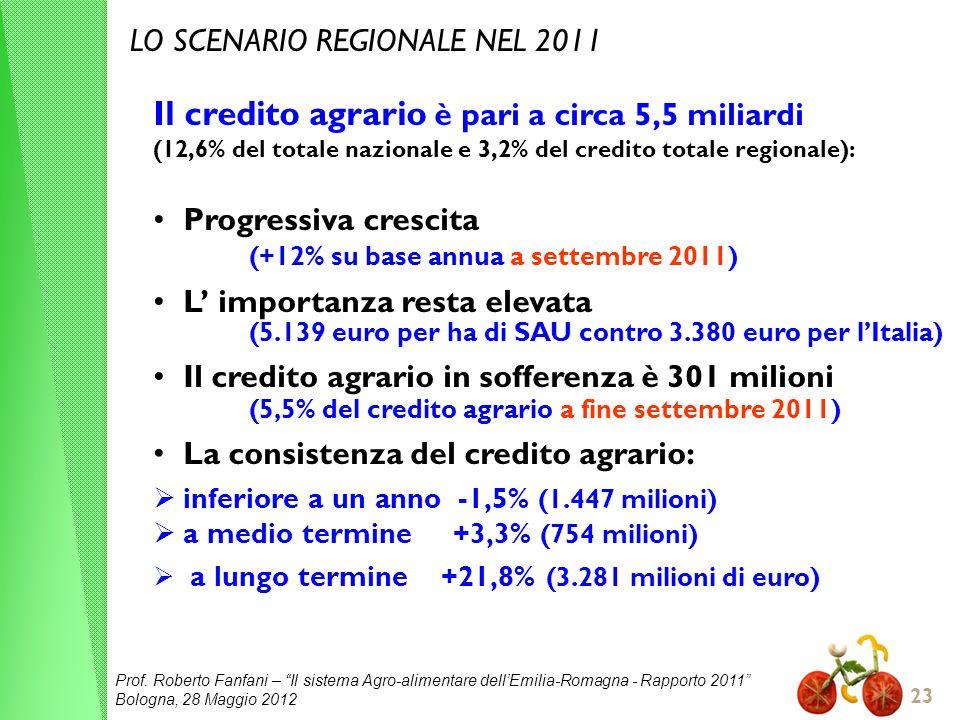 Prof. Roberto Fanfani – Il sistema Agro-alimentare dellEmilia-Romagna - Rapporto 2011 Bologna, 28 Maggio 2012 23 LO SCENARIO REGIONALE NEL 2011 Il cre