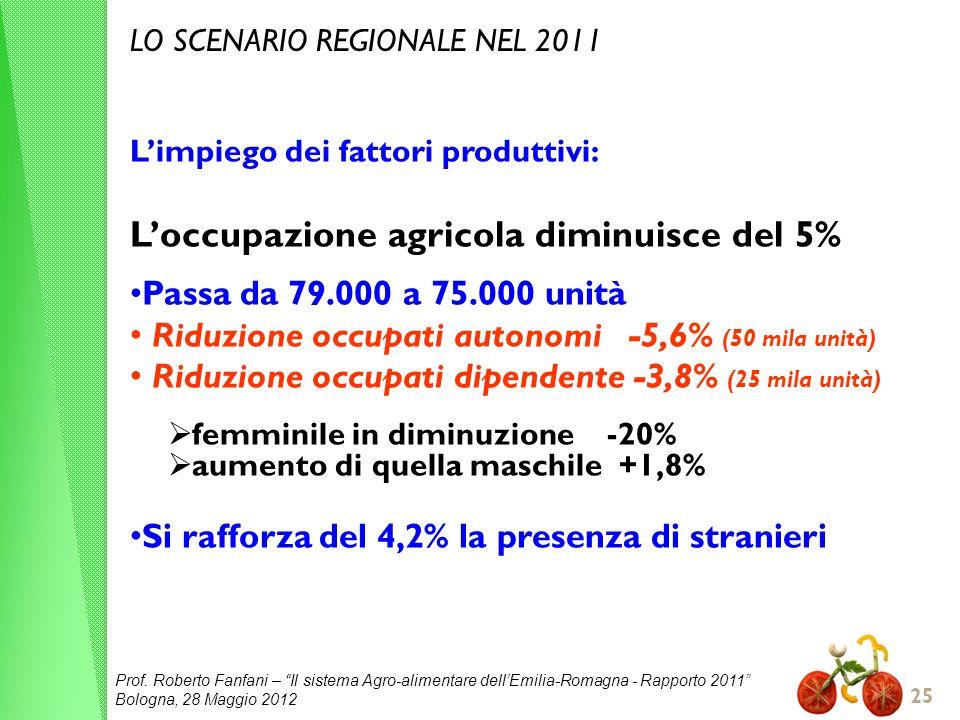 Prof. Roberto Fanfani – Il sistema Agro-alimentare dellEmilia-Romagna - Rapporto 2011 Bologna, 28 Maggio 2012 25 LO SCENARIO REGIONALE NEL 2011 Limpie