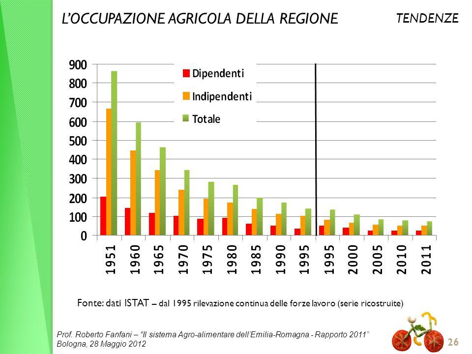 Prof. Roberto Fanfani – Il sistema Agro-alimentare dellEmilia-Romagna - Rapporto 2011 Bologna, 28 Maggio 2012 26 LOCCUPAZIONE AGRICOLA DELLA REGIONE T