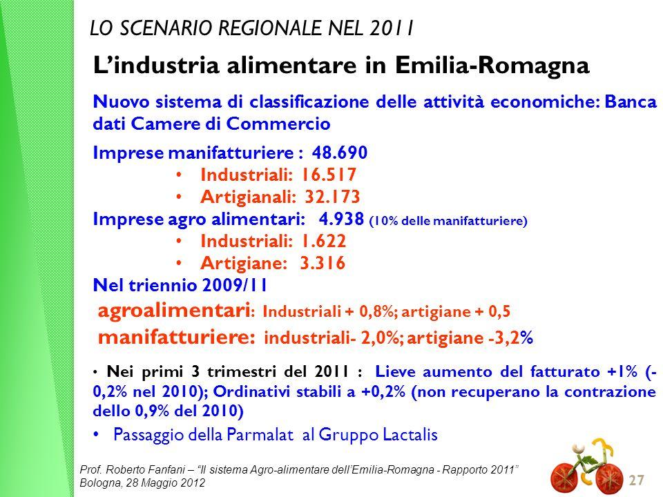Prof. Roberto Fanfani – Il sistema Agro-alimentare dellEmilia-Romagna - Rapporto 2011 Bologna, 28 Maggio 2012 27 LO SCENARIO REGIONALE NEL 2011 Lindus
