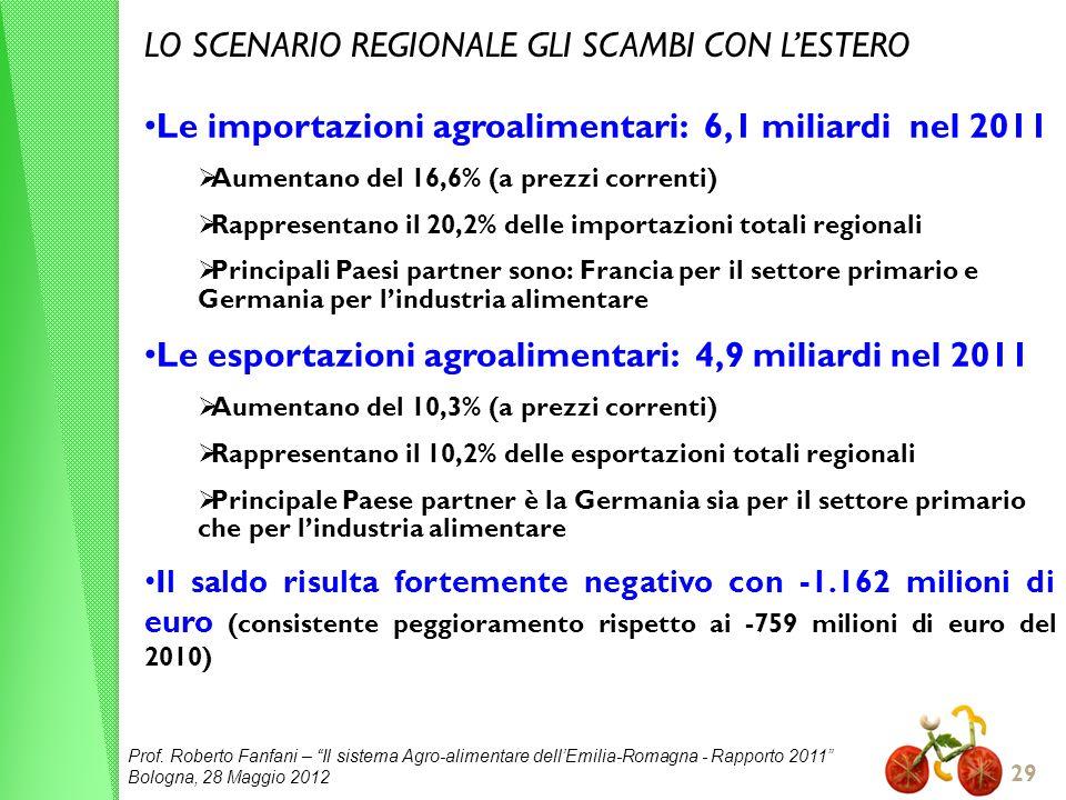 Prof. Roberto Fanfani – Il sistema Agro-alimentare dellEmilia-Romagna - Rapporto 2011 Bologna, 28 Maggio 2012 29 LO SCENARIO REGIONALE GLI SCAMBI CON