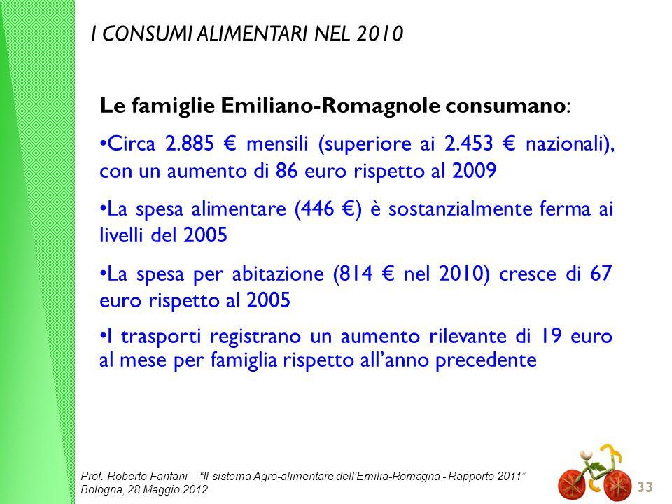 Prof. Roberto Fanfani – Il sistema Agro-alimentare dellEmilia-Romagna - Rapporto 2011 Bologna, 28 Maggio 2012 33 I CONSUMI ALIMENTARI NEL 2010 Le fami