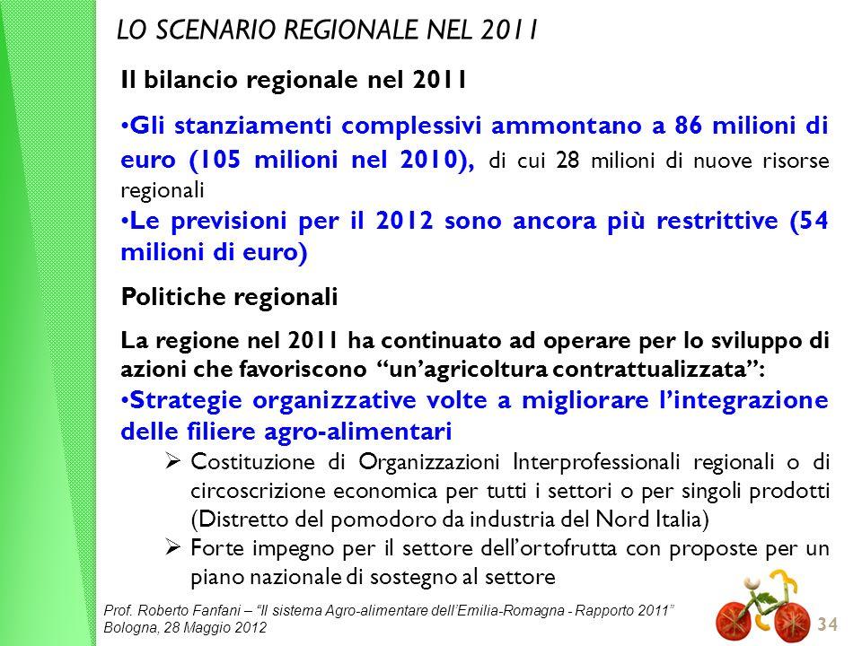 Prof. Roberto Fanfani – Il sistema Agro-alimentare dellEmilia-Romagna - Rapporto 2011 Bologna, 28 Maggio 2012 34 LO SCENARIO REGIONALE NEL 2011 Il bil