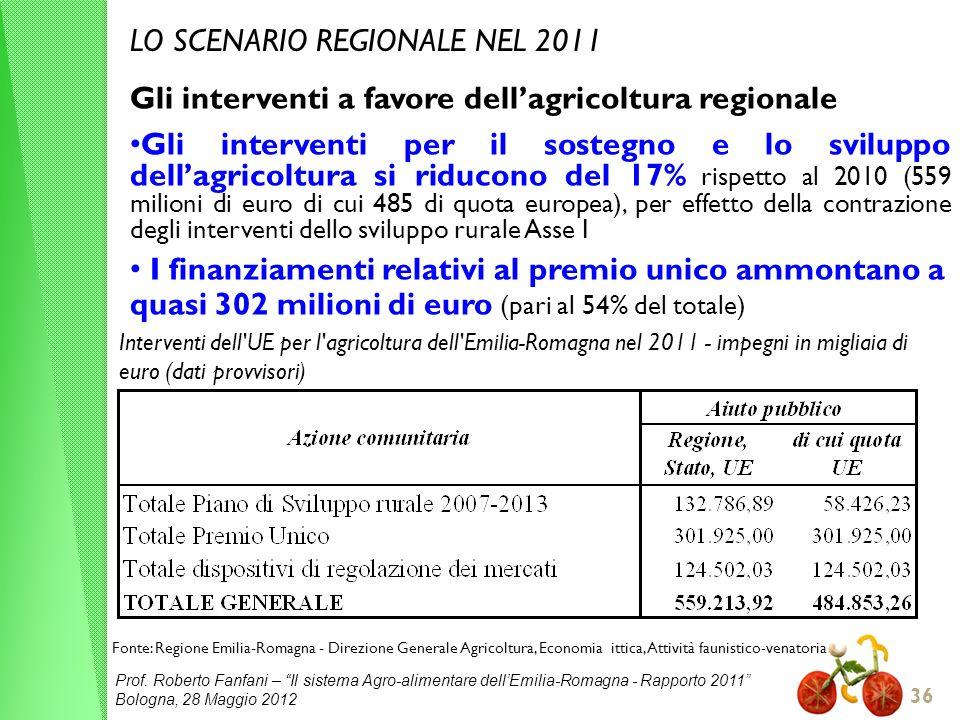 Prof. Roberto Fanfani – Il sistema Agro-alimentare dellEmilia-Romagna - Rapporto 2011 Bologna, 28 Maggio 2012 36 LO SCENARIO REGIONALE NEL 2011 Gli in