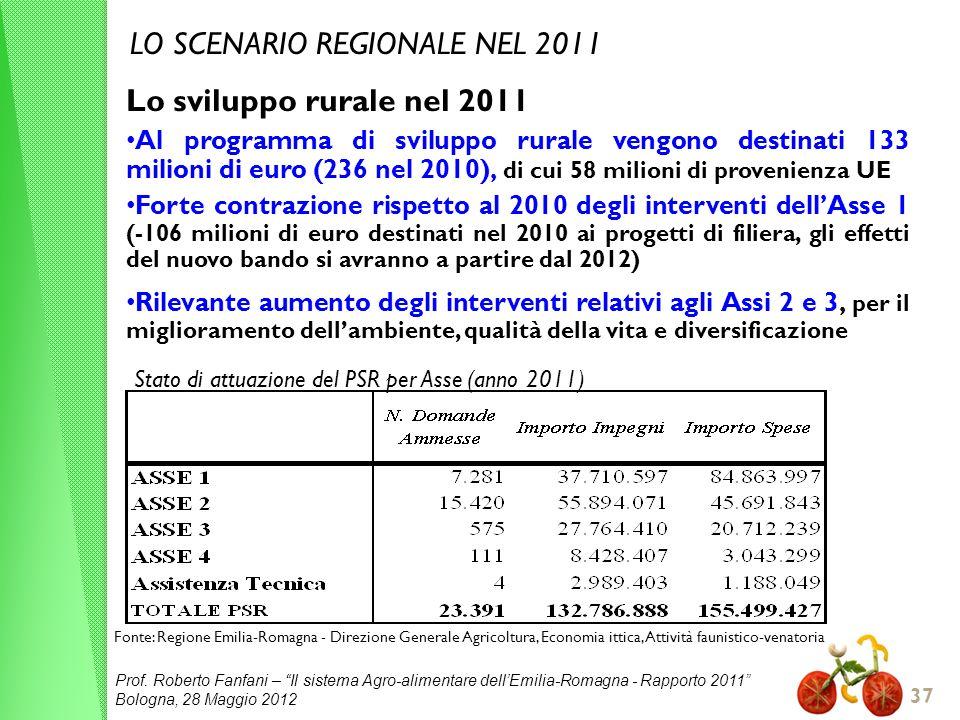 Prof. Roberto Fanfani – Il sistema Agro-alimentare dellEmilia-Romagna - Rapporto 2011 Bologna, 28 Maggio 2012 37 LO SCENARIO REGIONALE NEL 2011 Lo svi