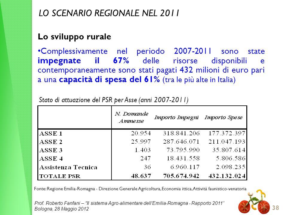 Prof. Roberto Fanfani – Il sistema Agro-alimentare dellEmilia-Romagna - Rapporto 2011 Bologna, 28 Maggio 2012 38 Lo sviluppo rurale Complessivamente n