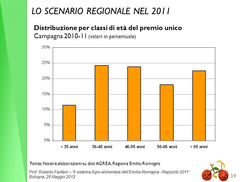 Prof. Roberto Fanfani – Il sistema Agro-alimentare dellEmilia-Romagna - Rapporto 2011 Bologna, 28 Maggio 2012 39 LO SCENARIO REGIONALE NEL 2011 Fonte: