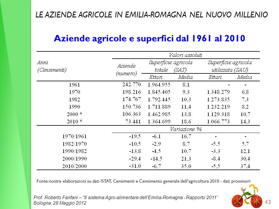 Prof. Roberto Fanfani – Il sistema Agro-alimentare dellEmilia-Romagna - Rapporto 2011 Bologna, 28 Maggio 2012 43 Aziende agricole e superfici dal 1961