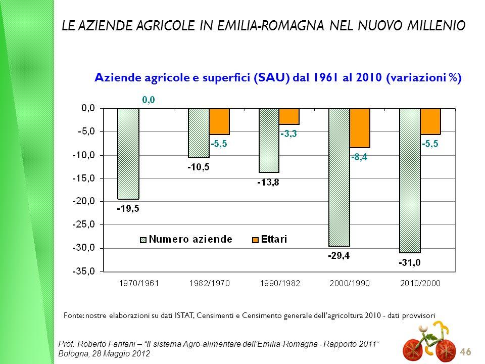 Prof. Roberto Fanfani – Il sistema Agro-alimentare dellEmilia-Romagna - Rapporto 2011 Bologna, 28 Maggio 2012 46 Aziende agricole e superfici (SAU) da