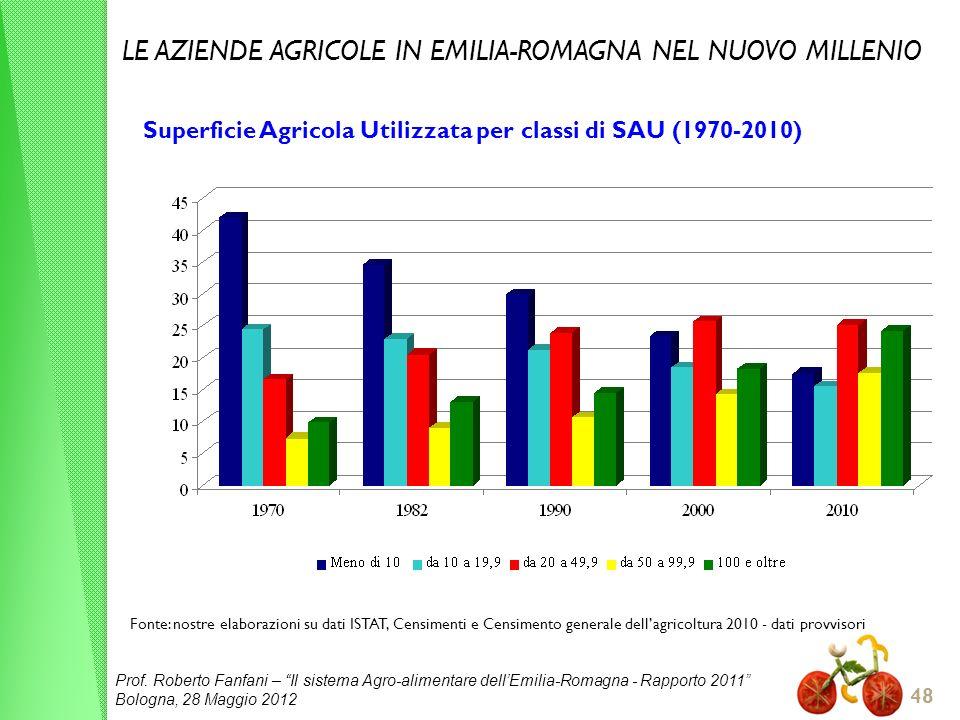 Prof. Roberto Fanfani – Il sistema Agro-alimentare dellEmilia-Romagna - Rapporto 2011 Bologna, 28 Maggio 2012 48 Superficie Agricola Utilizzata per cl