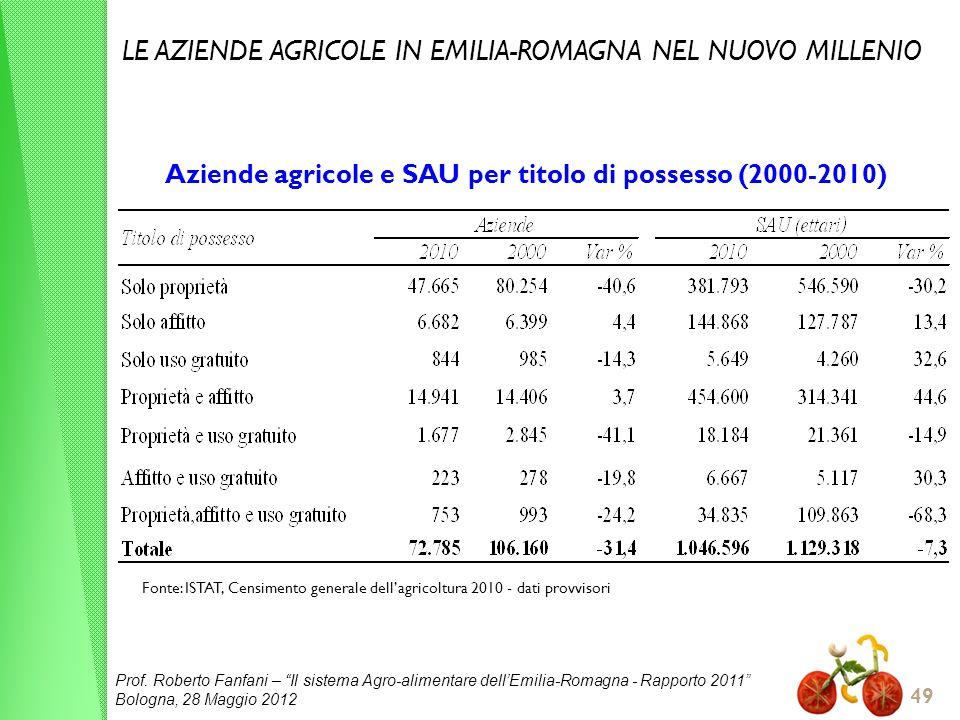 Prof. Roberto Fanfani – Il sistema Agro-alimentare dellEmilia-Romagna - Rapporto 2011 Bologna, 28 Maggio 2012 49 Aziende agricole e SAU per titolo di