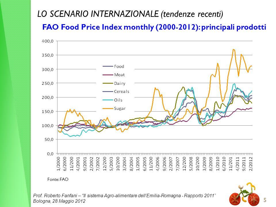 Prof. Roberto Fanfani – Il sistema Agro-alimentare dellEmilia-Romagna - Rapporto 2011 Bologna, 28 Maggio 2012 5 LO SCENARIO INTERNAZIONALE (tendenze r