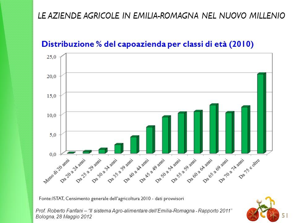 Prof. Roberto Fanfani – Il sistema Agro-alimentare dellEmilia-Romagna - Rapporto 2011 Bologna, 28 Maggio 2012 51 Distribuzione % del capoazienda per c