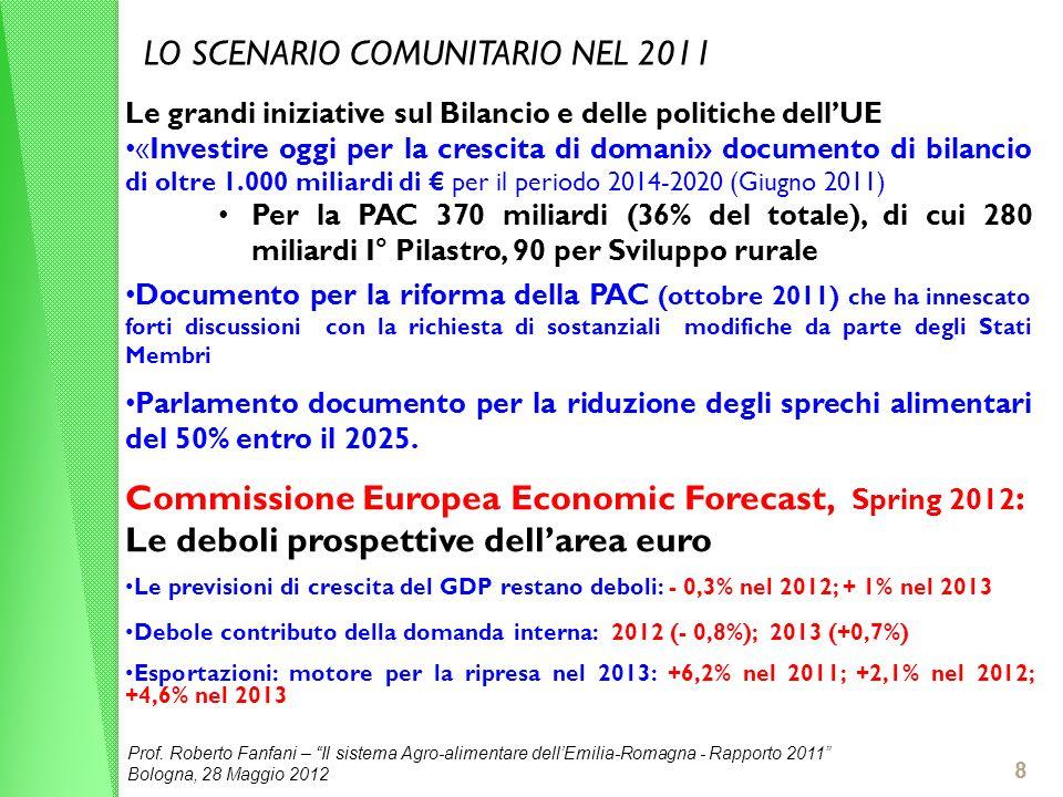 Prof. Roberto Fanfani – Il sistema Agro-alimentare dellEmilia-Romagna - Rapporto 2011 Bologna, 28 Maggio 2012 8 Le grandi iniziative sul Bilancio e de