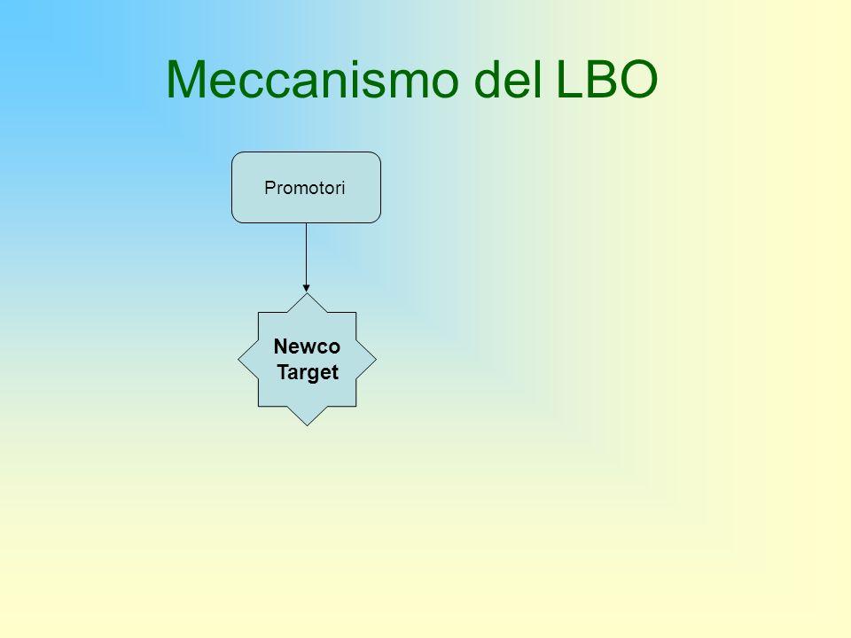 Promotori Newco Target Meccanismo del LBO