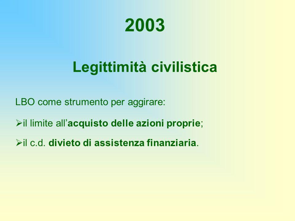 LBO come strumento per aggirare: il limite allacquisto delle azioni proprie; Legittimità civilistica 2003 il c.d. divieto di assistenza finanziaria.