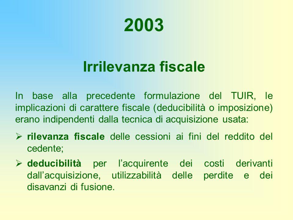 In base alla precedente formulazione del TUIR, le implicazioni di carattere fiscale (deducibilità o imposizione) erano indipendenti dalla tecnica di a