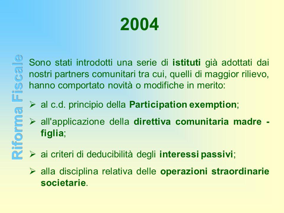 2004 Sono stati introdotti una serie di istituti già adottati dai nostri partners comunitari tra cui, quelli di maggior rilievo, hanno comportato novi